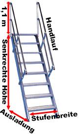 Extrem Layher 111 Treppe 45° 80cm breit 5 Stufen OI18